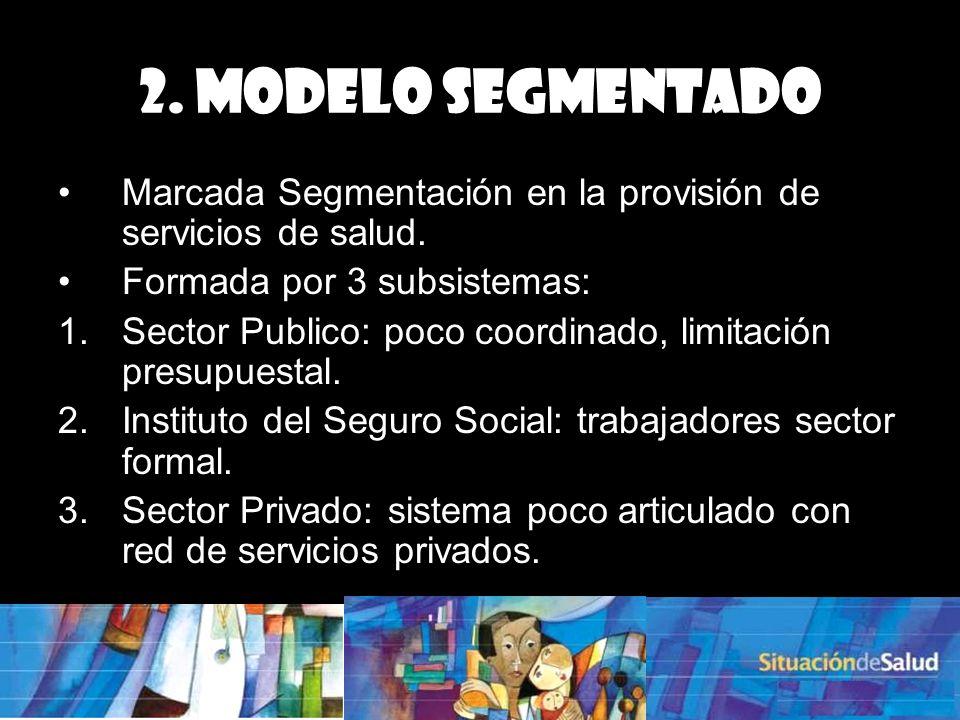 2. MODELO SEGMENTADO Marcada Segmentación en la provisión de servicios de salud. Formada por 3 subsistemas: