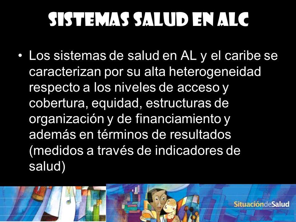 Sistemas Salud en ALC