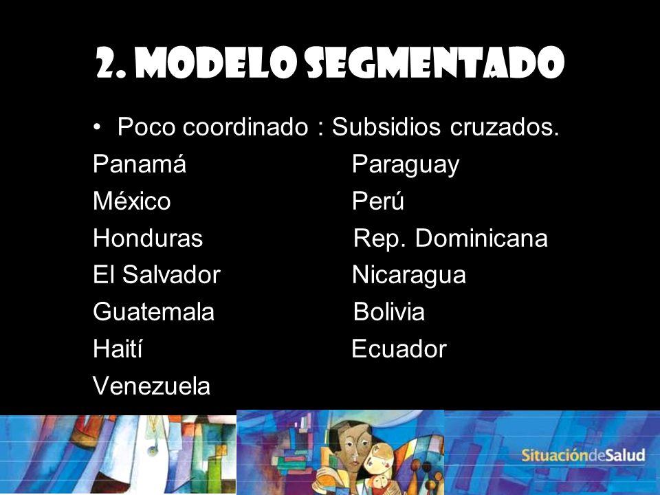 2. MODELO SEGMENTADO Poco coordinado : Subsidios cruzados.