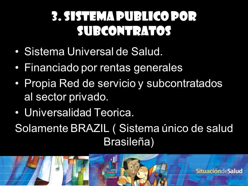 3. SISTEMA PUBLICO POR SUBCONTRATOS