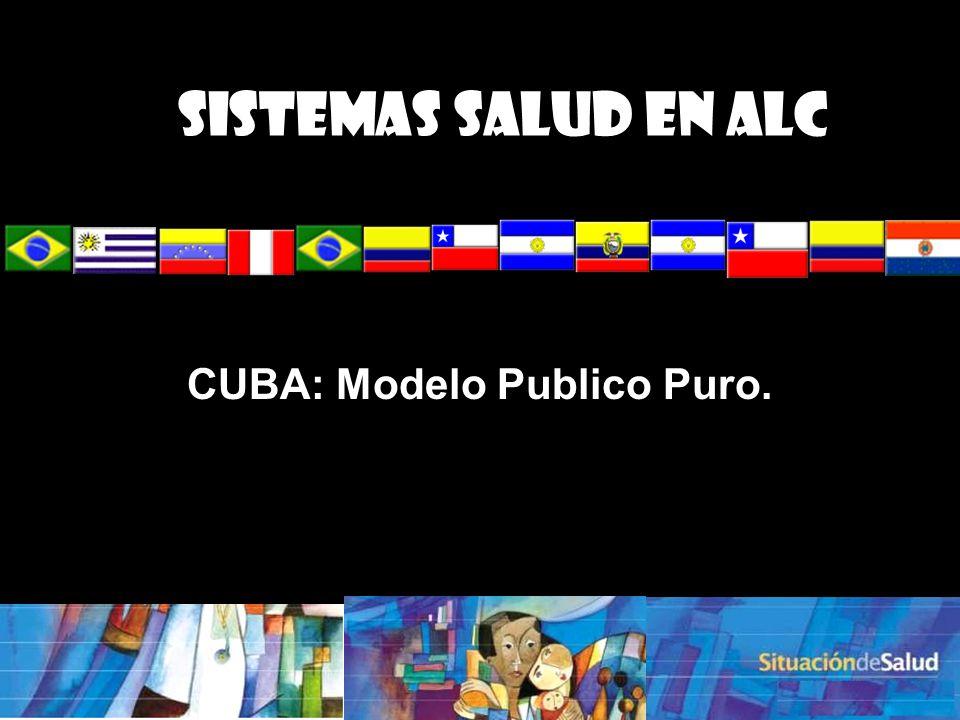 CUBA: Modelo Publico Puro.