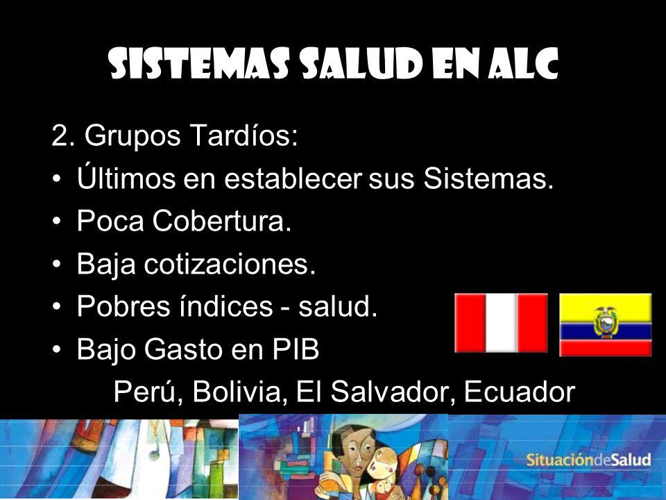 Perú, Bolivia, El Salvador, Ecuador