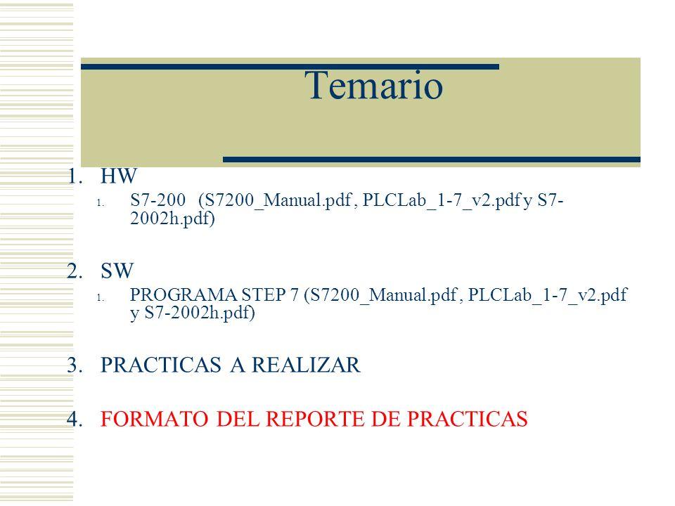 Temario HW SW PRACTICAS A REALIZAR FORMATO DEL REPORTE DE PRACTICAS