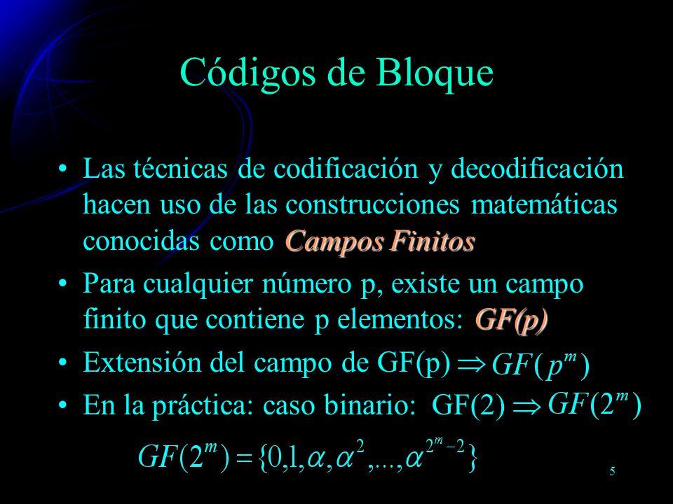 Códigos de Bloque Las técnicas de codificación y decodificación hacen uso de las construcciones matemáticas conocidas como Campos Finitos.
