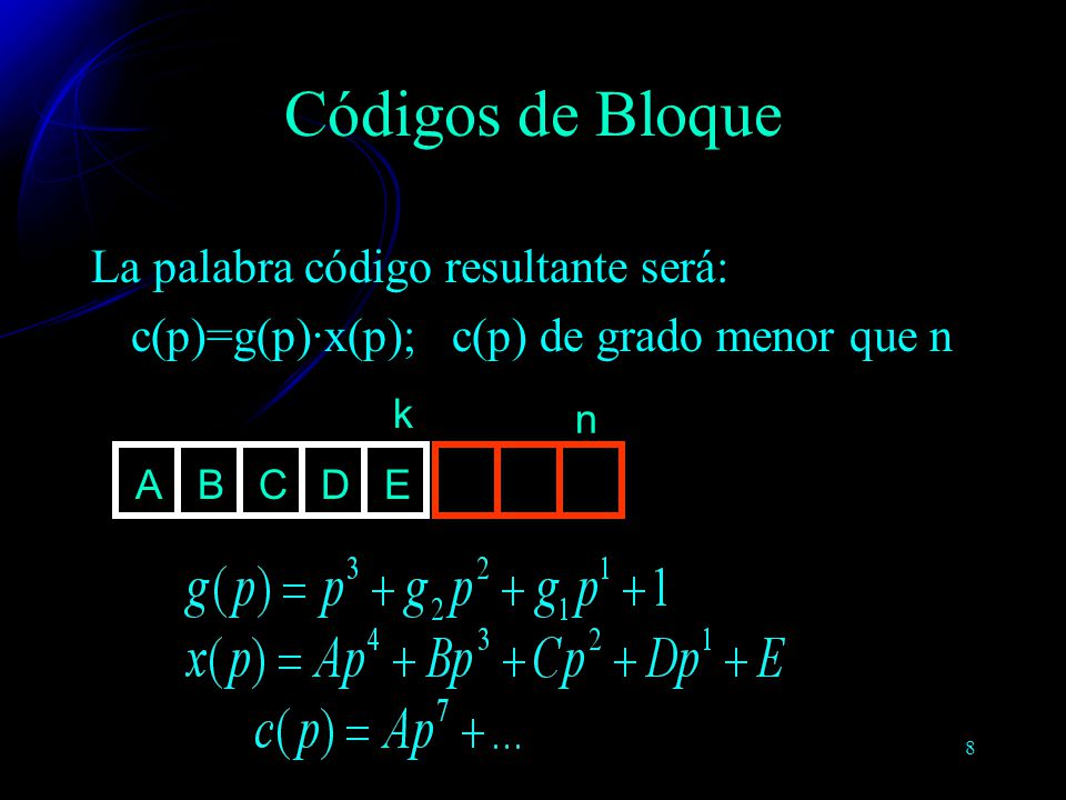 Códigos de Bloque La palabra código resultante será: