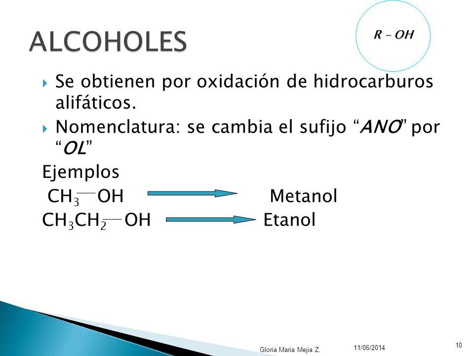 ALCOHOLES Se obtienen por oxidación de hidrocarburos alifáticos.