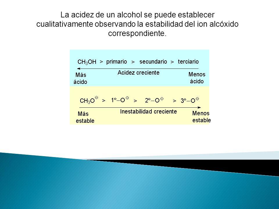 La acidez de un alcohol se puede establecer cualitativamente observando la estabilidad del ion alcóxido correspondiente.