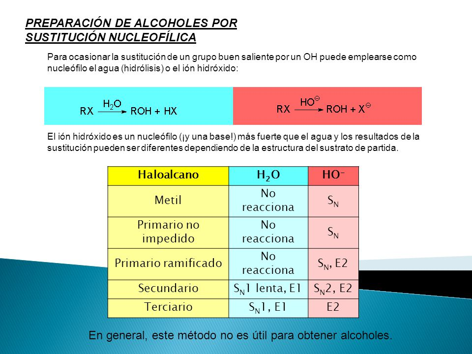 PREPARACIÓN DE ALCOHOLES POR SUSTITUCIÓN NUCLEOFÍLICA