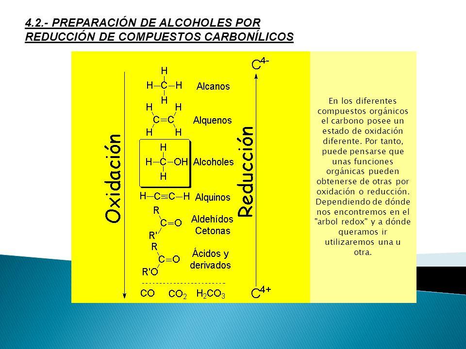 4.2.- PREPARACIÓN DE ALCOHOLES POR REDUCCIÓN DE COMPUESTOS CARBONÍLICOS