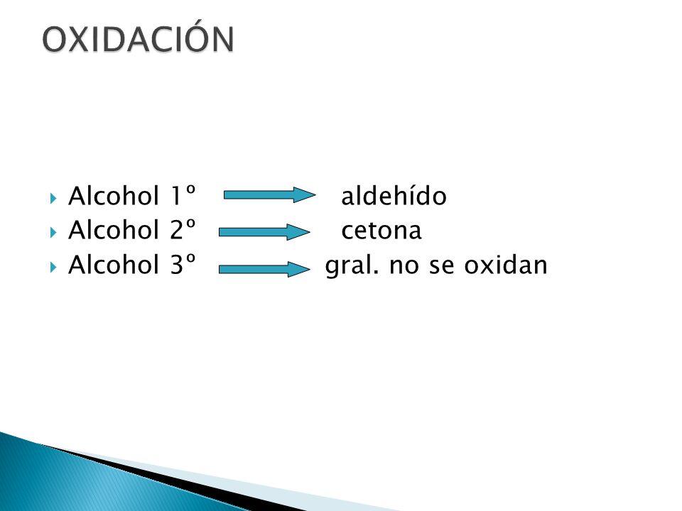 OXIDACIÓN Alcohol 1º aldehído Alcohol 2º cetona