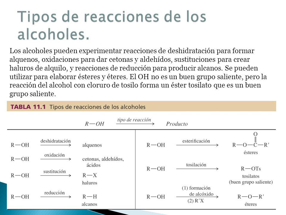 Tipos de reacciones de los alcoholes.