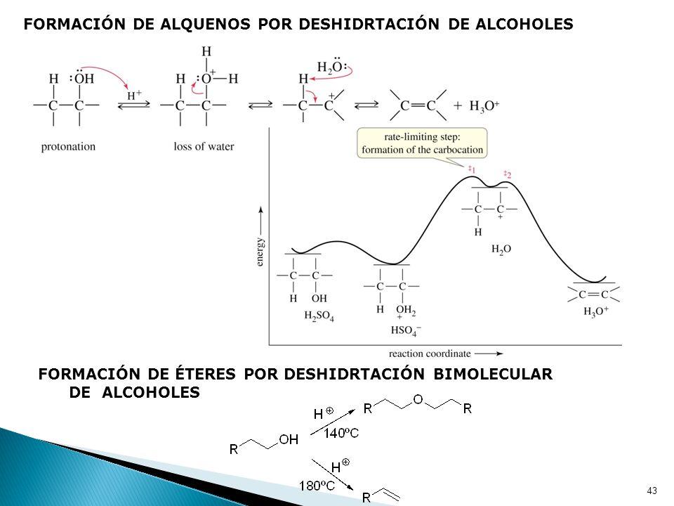 FORMACIÓN DE ALQUENOS POR DESHIDRTACIÓN DE ALCOHOLES