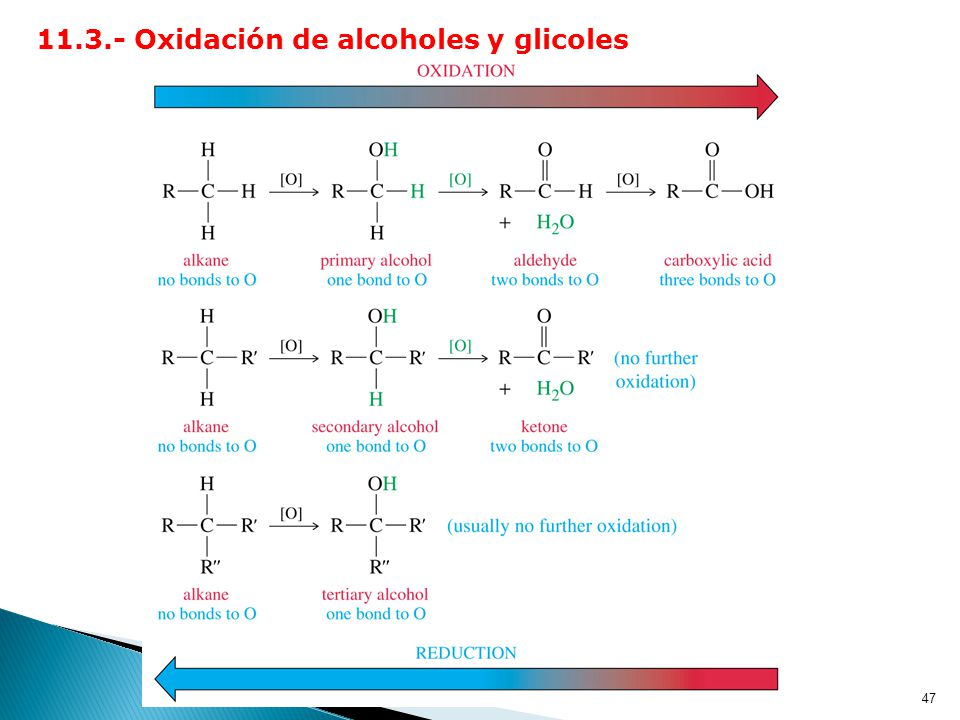 11.3.- Oxidación de alcoholes y glicoles