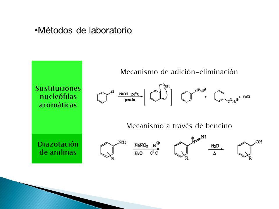Sustituciones nucleófilas aromáticas Diazotación de anilinas