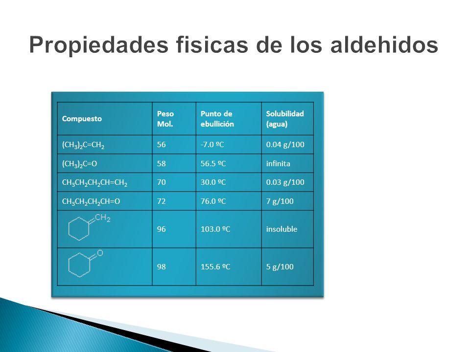 Propiedades fisicas de los aldehidos
