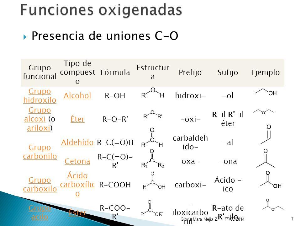 Grupo alcoxi (o ariloxi)
