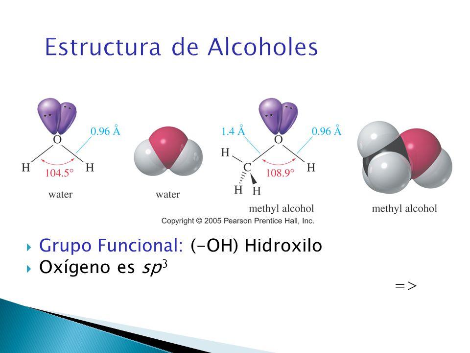 Estructura de Alcoholes