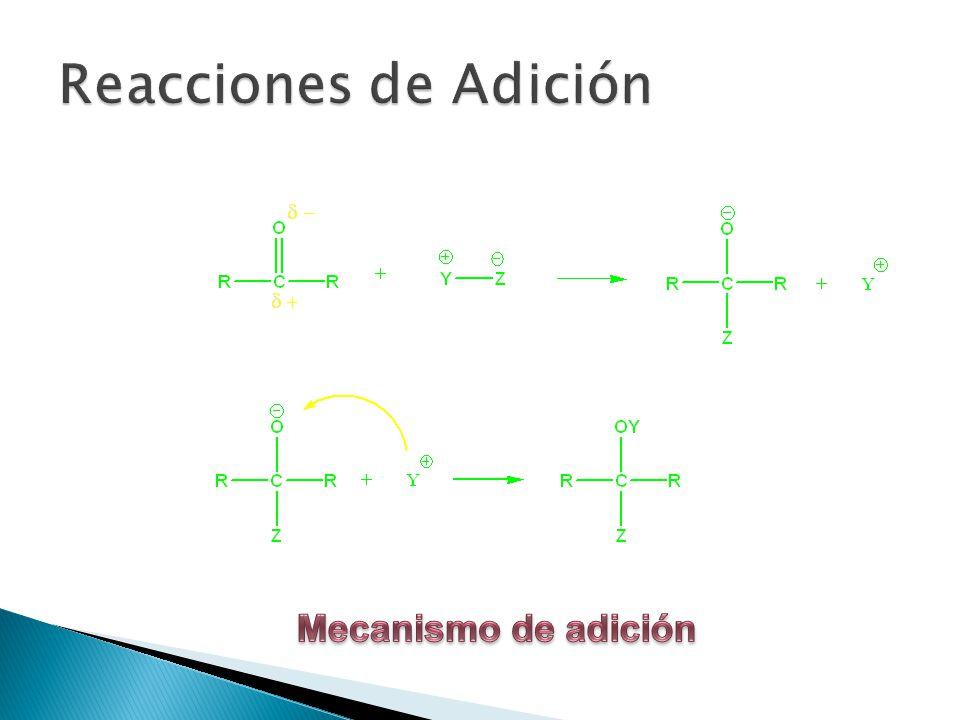 Reacciones de Adición Mecanismo de adición