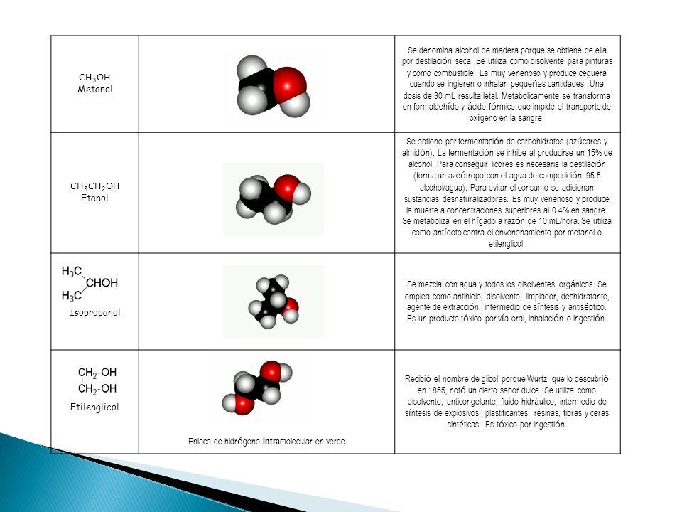 Enlace de hidrógeno intramolecular en verde