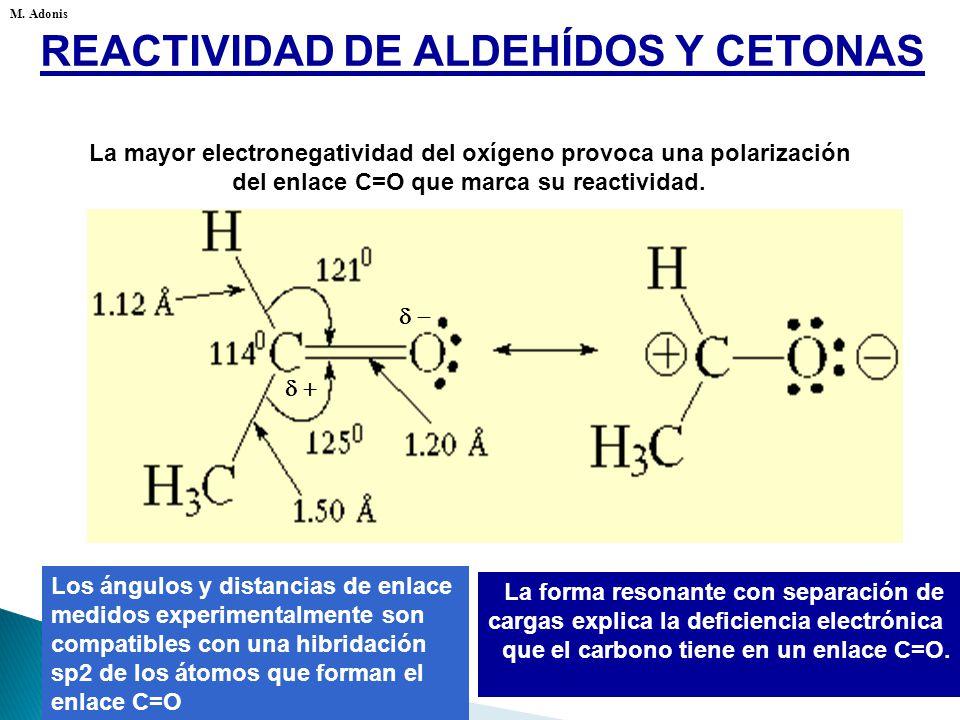 REACTIVIDAD DE ALDEHÍDOS Y CETONAS