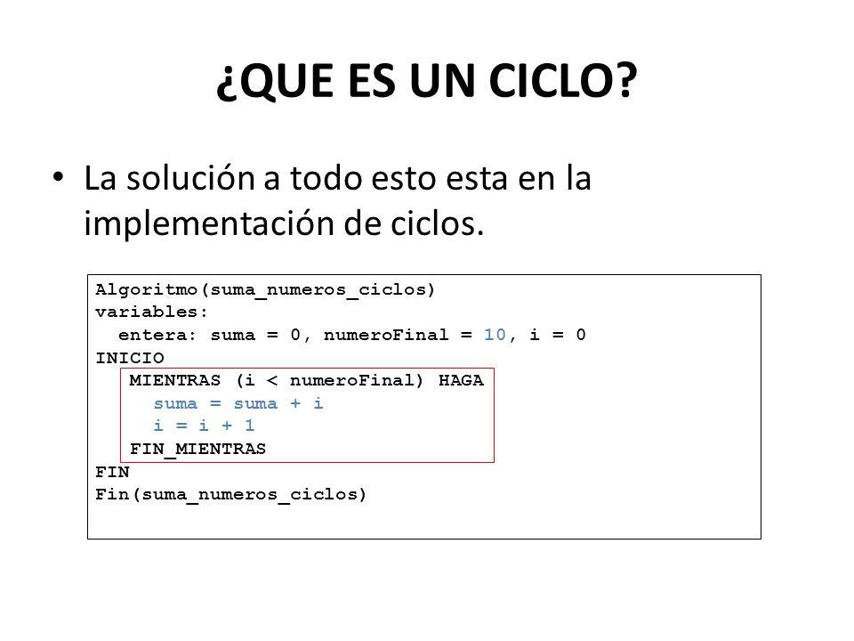 ¿QUE ES UN CICLO La solución a todo esto esta en la implementación de ciclos. Algoritmo(suma_numeros_ciclos)