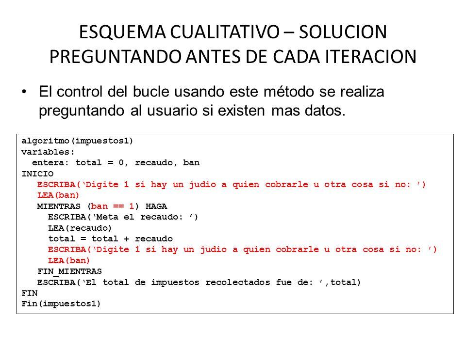 ESQUEMA CUALITATIVO – SOLUCION PREGUNTANDO ANTES DE CADA ITERACION