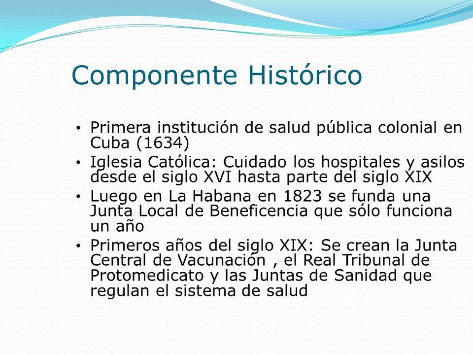 Componente Histórico Primera institución de salud pública colonial en Cuba (1634)
