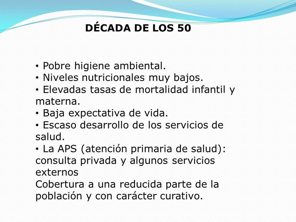 DÉCADA DE LOS 50 Pobre higiene ambiental. Niveles nutricionales muy bajos. Elevadas tasas de mortalidad infantil y materna.