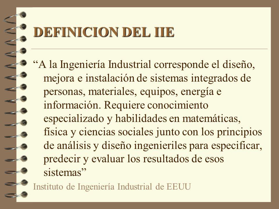 DEFINICION DEL IIE