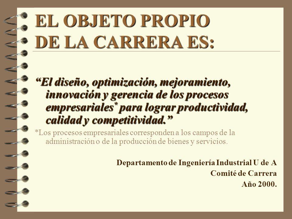 EL OBJETO PROPIO DE LA CARRERA ES: