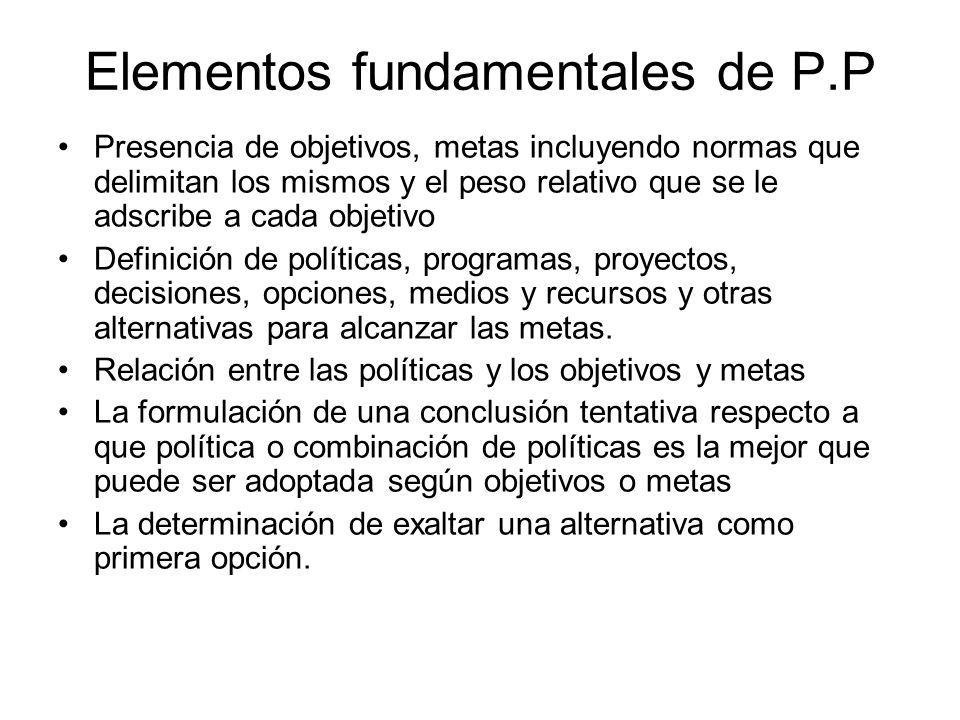 Elementos fundamentales de P.P