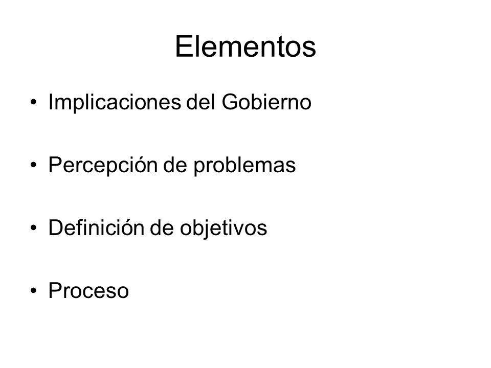 Elementos Implicaciones del Gobierno Percepción de problemas