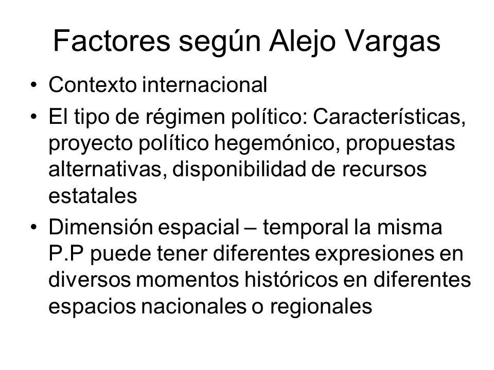Factores según Alejo Vargas