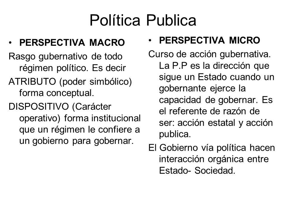 Política Publica PERSPECTIVA MICRO PERSPECTIVA MACRO