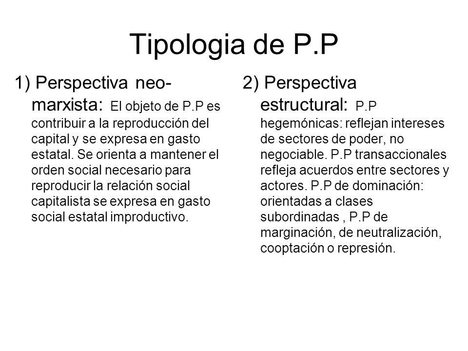 Tipologia de P.P