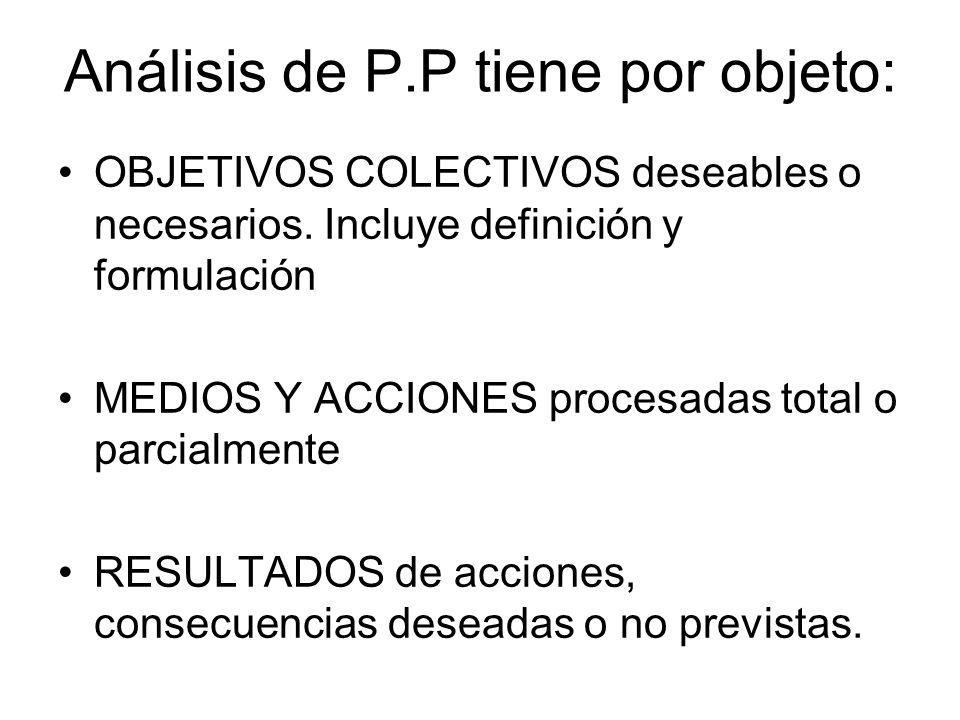 Análisis de P.P tiene por objeto:
