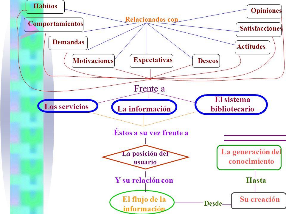 El sistema bibliotecario