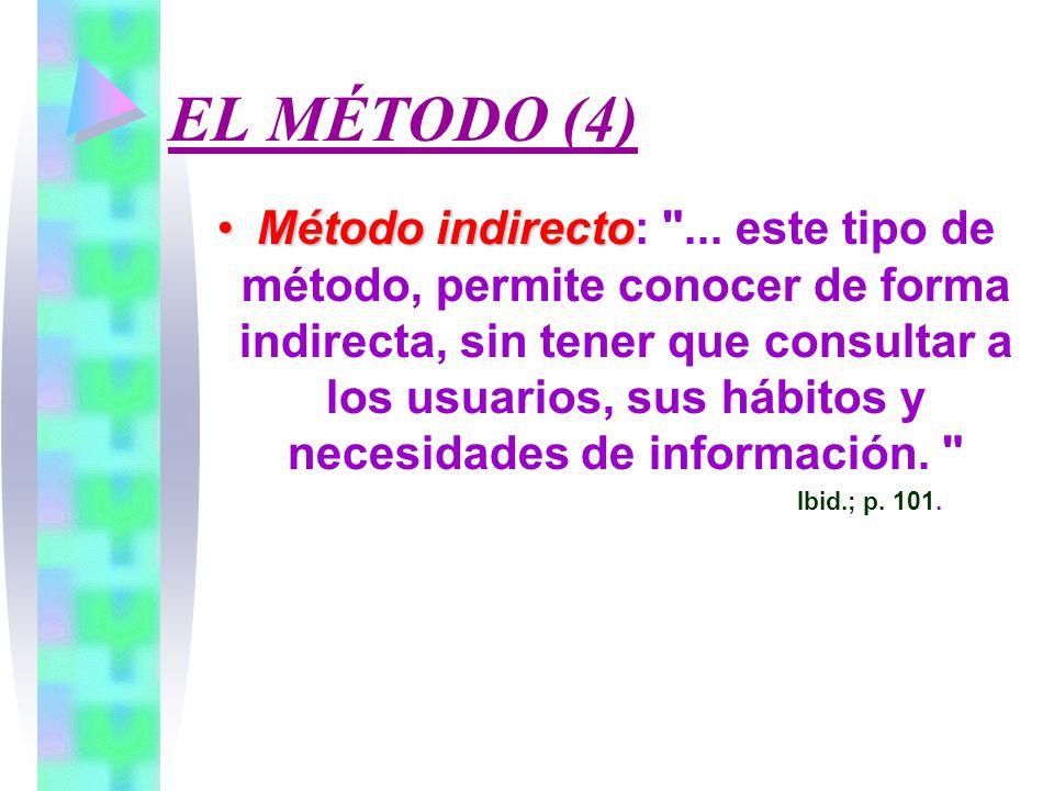 EL MÉTODO (4)