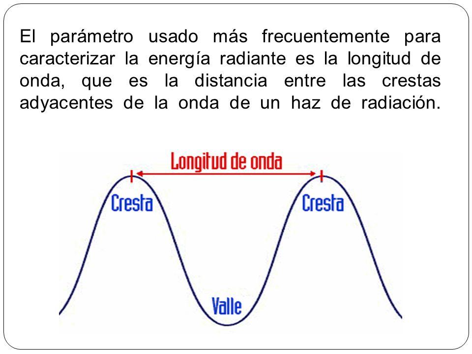 El parámetro usado más frecuentemente para caracterizar la energía radiante es la longitud de onda, que es la distancia entre las crestas adyacentes de la onda de un haz de radiación.