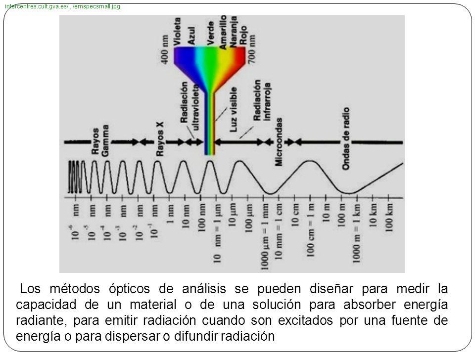 intercentres.cult.gva.es/.../emspecsmall.jpg
