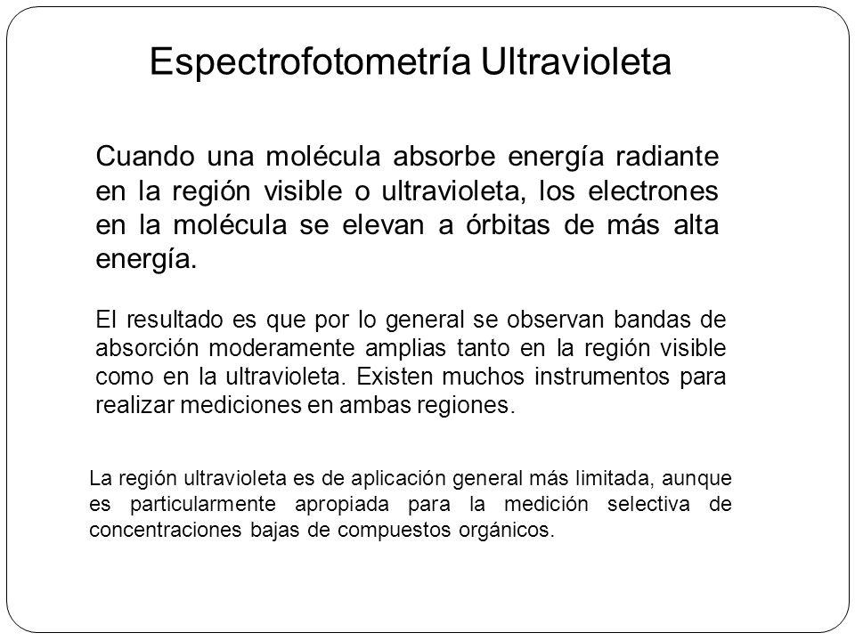 Espectrofotometría Ultravioleta