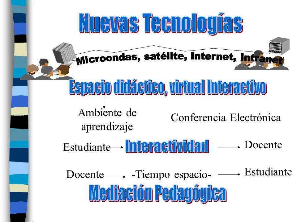 Interactividad Mediación Pedagógica