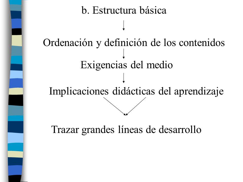 b. Estructura básica Ordenación y definición de los contenidos. Exigencias del medio. Implicaciones didácticas del aprendizaje.