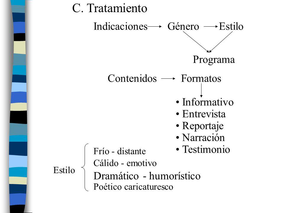 C. Tratamiento Indicaciones Género Estilo Programa Contenidos Formatos