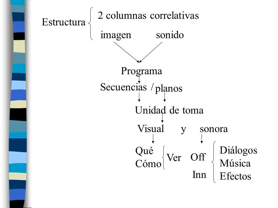 2 columnas correlativas