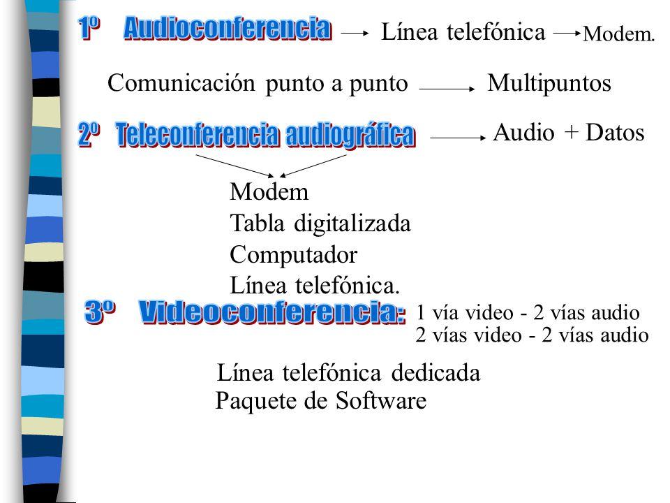 2º Teleconferencia audiográfica