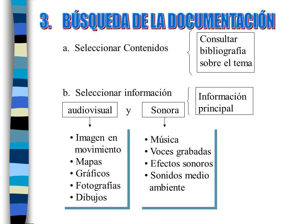 3. BÚSQUEDA DE LA DOCUMENTACIÓN