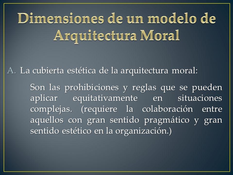 Dimensiones de un modelo de Arquitectura Moral