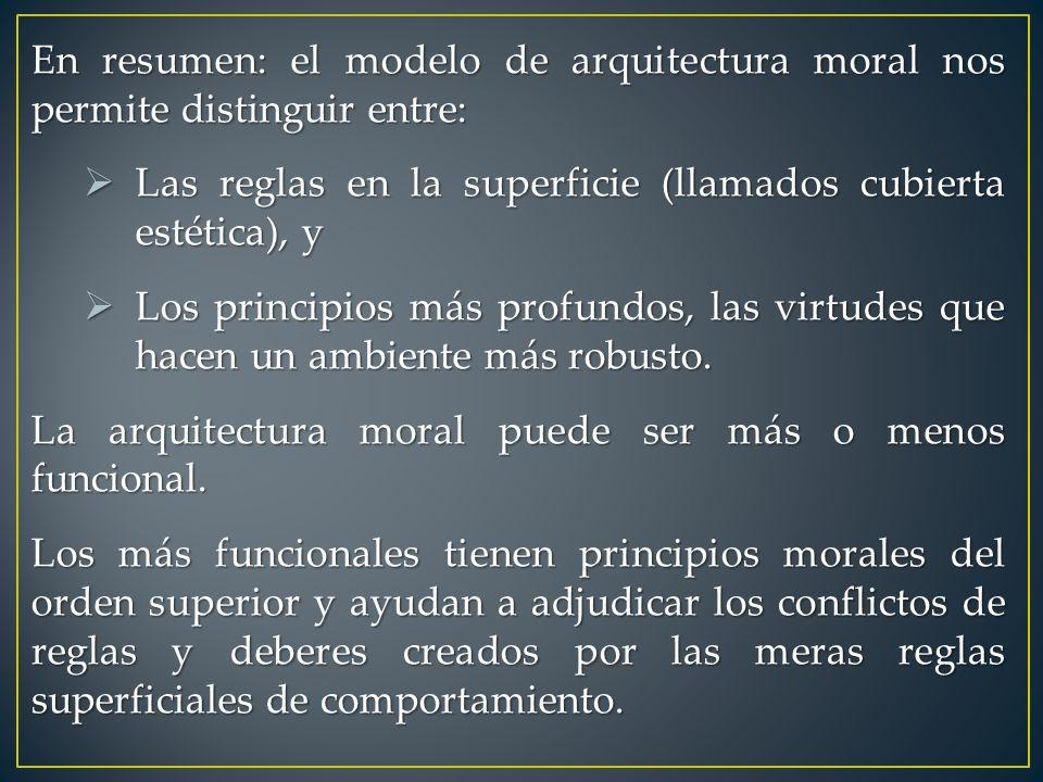 En resumen: el modelo de arquitectura moral nos permite distinguir entre: