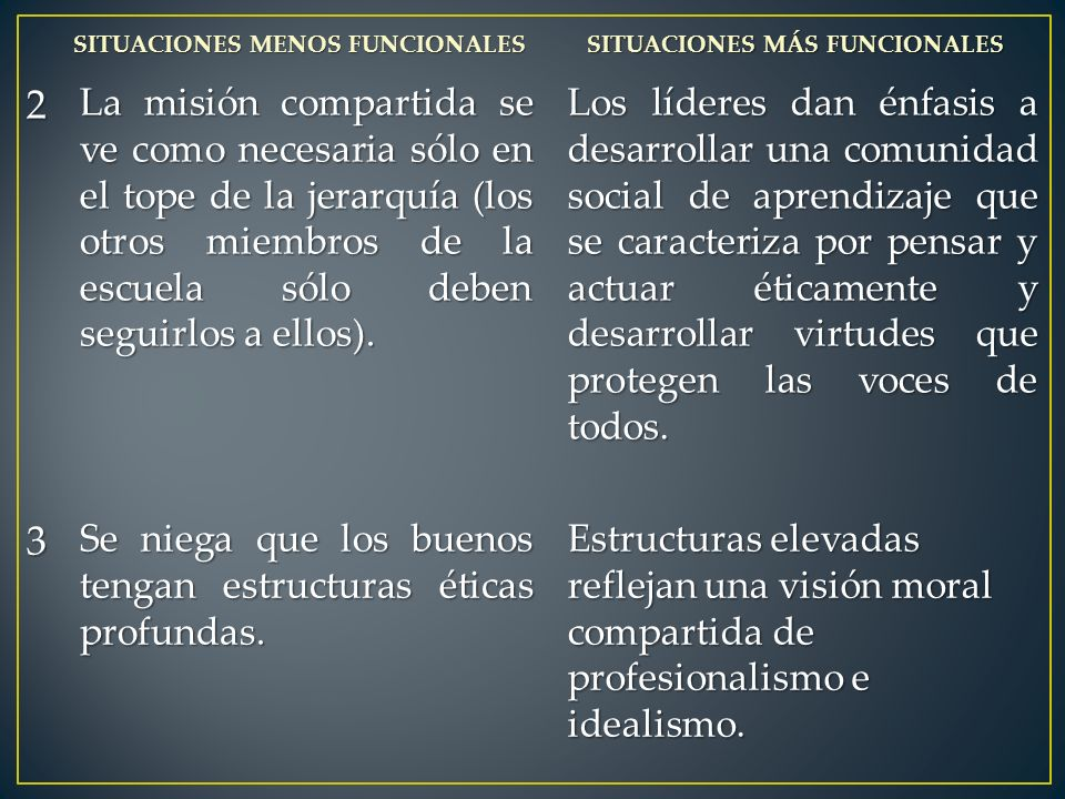 SITUACIONES MENOS FUNCIONALES SITUACIONES MÁS FUNCIONALES